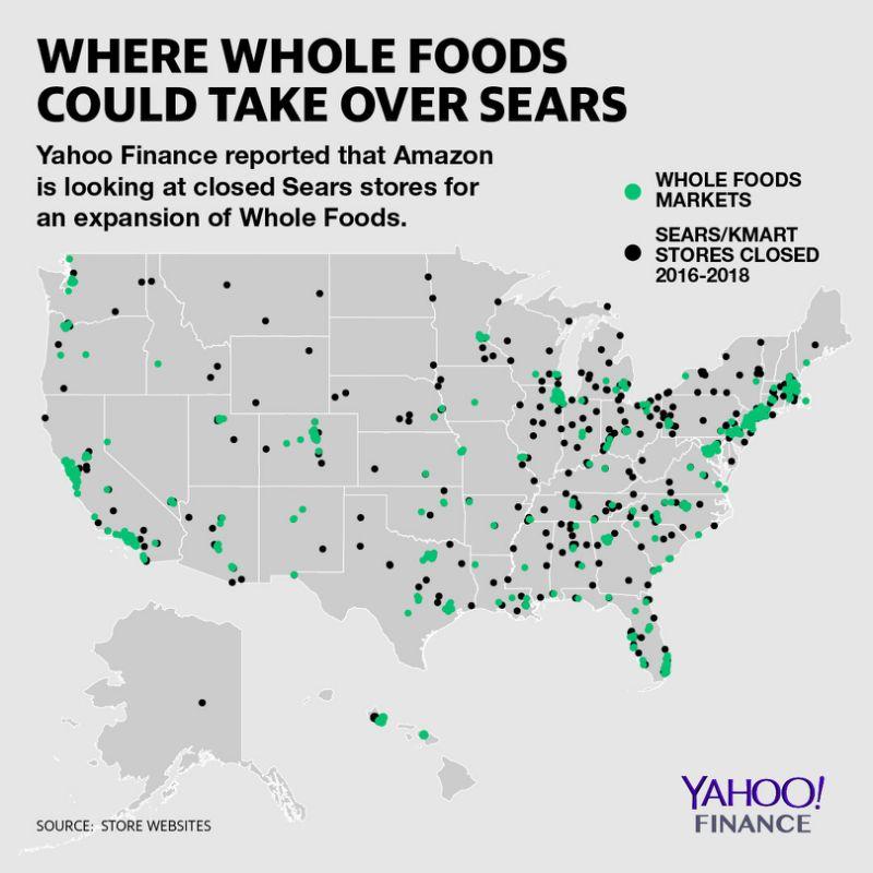 (David Foster/Yahoo Finance)